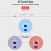 クラウド不要のファイル同期ソフト「BitTorrent Sync」キタ━(゚∀゚)━!