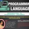 人気プログラミング言語の歴史が一目「The History of Programming Languages」