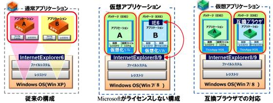 Ie6 compatible