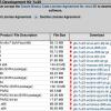 Oracle「Java SE Update 25(JDK 7u25)」、Apple「Java for OS X 2013-004 1.0」をリリース