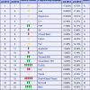 TIOBE Programming Community IndexでPHPが復活