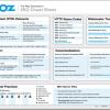 Web開発者のためのSEOチートシート「The Web Developer's SEO Cheat Sheet 2.0」