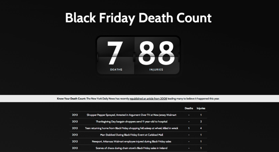 Black Friday Death Count