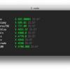 ギークのためのBitcoinプライスボード「btc」
