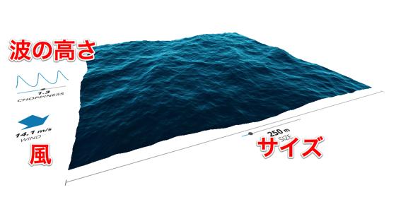 Ocean Wave Simulation 2