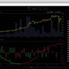Bitcoin遂に400ドルに到達