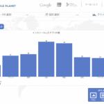 Googleスマートフォン利用に関する大規模調査サイトを公開