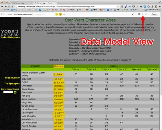 Character ages  Yoda s Datapad 4