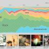 新しい音楽との出会いがあるかも Googleの新サービス「Music Timeline」