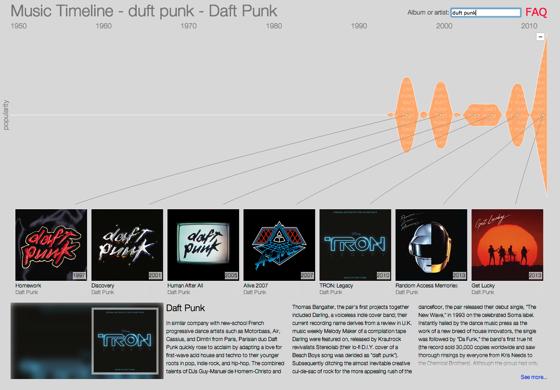 Music Timeline 2