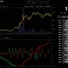 Bitcoin価格が再び1000ドルに到達