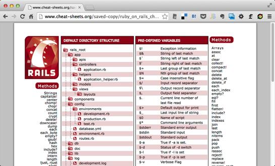 チートシートの総本山 cheat sheets org がハンパない件 ソフト