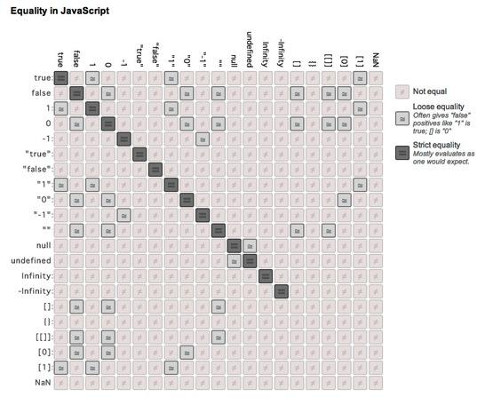 JS Comparison Table