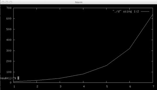 画像やグラフが表示可能なターミナルソフト「HTerm」 | ソフトアンテナブログ