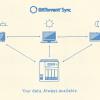 「BitTorrent Sync」がNASをサポート