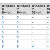 【予兆第2弾】BootCampサポートページに「iMac (27インチ, Mid 2014)」の文字が現れて消える。これは…