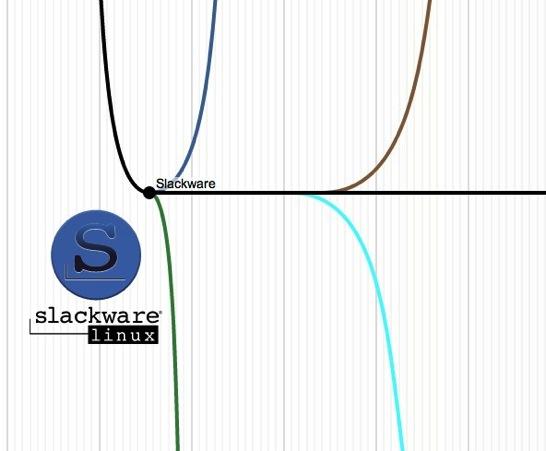 Slackware 1