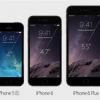 4.7インチの「iPhone 6」、5.5インチの「iPhone 6 Plus」買うならどっち?