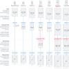 複雑になったiPhoneの解像度を完璧に理解するためのガイド「The Ultimate Guide To iPhone Resolutions」