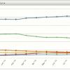 10月のOSシェアで、Windows 8/8.1連合軍がWindows XPを猛追