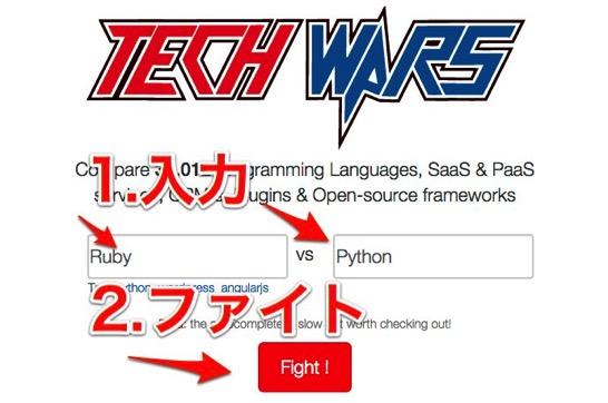 TechWars 1
