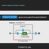 JavaScriptによる正規表現の可視化ツール「Regulex」