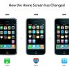 iOSの劇的な変化を簡潔にまとめたサイト「How iOS Has Changed」