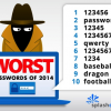 2014年の最悪パスワードが判明。1位は当然あのパスワード!