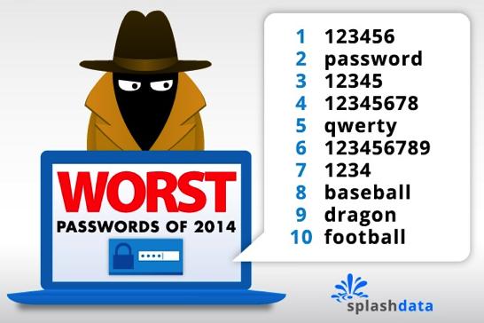 2014年の最悪パスワードが判明 1位は当然あのパスワード ソフト