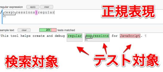RegViz Visual Debugging of Regular Expressions