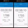 iOS 8.0 / 8.1 / iOS 8.2 / iOS 8.3、一番バッテリーが持つのはどれか?結果が明らかに