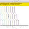 高速かつ直感的にGitリポジトリ操作できるMac用Gitクライアント「GitUp」