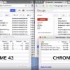 【朗報】「Chrome 45」ではメモリ使用量の削減やバッテリー持続時間の延長につながるさまざまな改良が行われていた模様