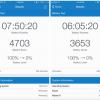 iPhone 6sのA9チップはTSMC製が当たり?Samsung製より2時間バッテリーが持つというテスト結果が明らかに