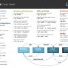 Gitはこれで完璧?複雑なコマンドが一枚にまとまった「Git Cheat Sheet」