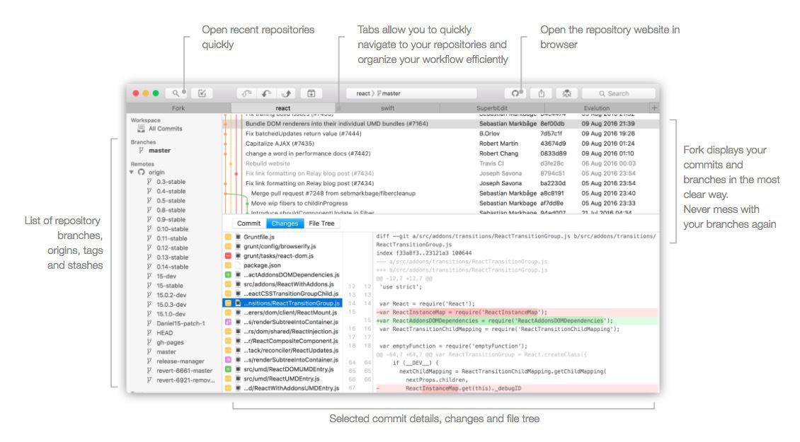 高速かつフレンドリーなMac用のGitクライアント「Fork」- ベータ