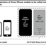 【KGI】iPhone 8は5.8インチOLEDディスプレイを採用しホームボタン廃止へ