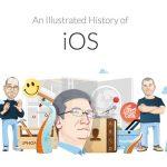 楽しいイラストでiOSの歴史を振りかえることができる「An Illustrated History of iOS」