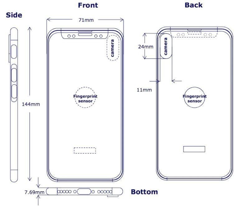 Iphone 8 clsa 768x663
