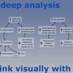 IBISを利用した思考整理アプリ「Visual Thinking with IBIS」が240円になった本日のアプリセールまとめ