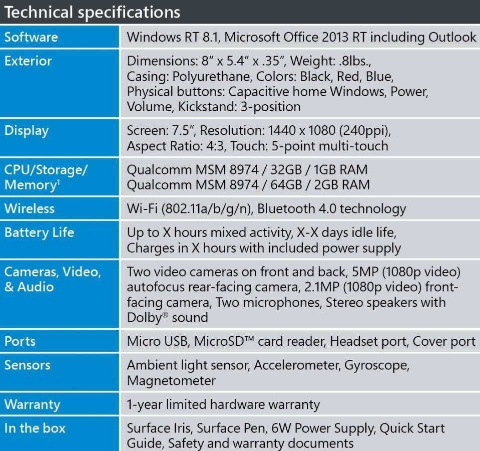 Microsoft Surface Mini Specs 959x900