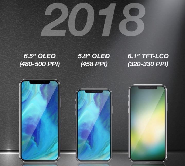 Kgi three iphones 2018