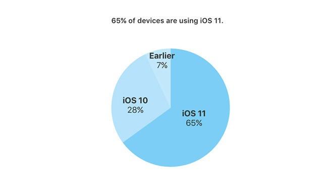 24464 32019 180118 iOS l