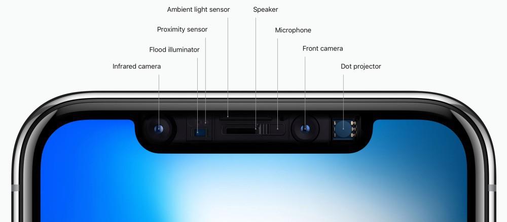 Iphone x notch sensor housing