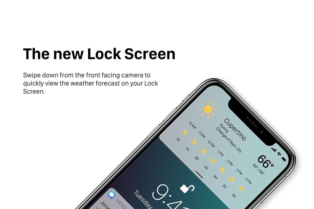 Ios12 lock