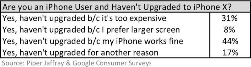 Iphonexnoupgradereason 800x214