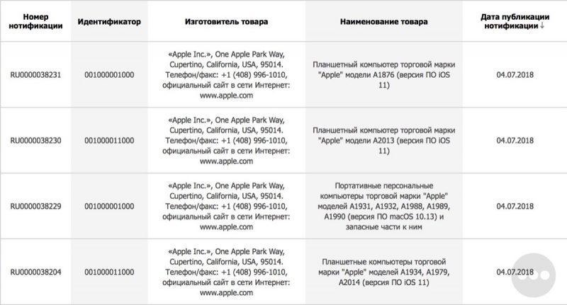 Eec filing 2018 macs ipads 800x431