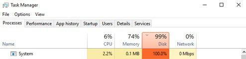 Task Manager Disk usage