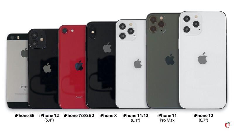 Iphone 12 compared c