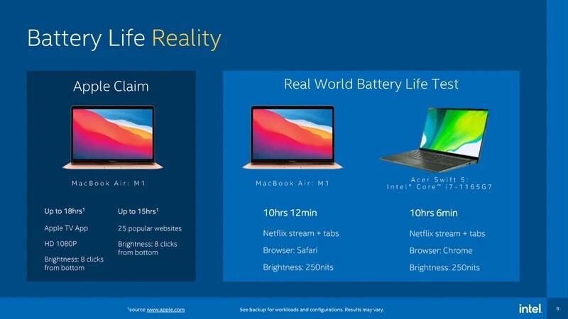 Intel m1 slide 3